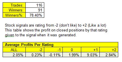!_Stock_Signals